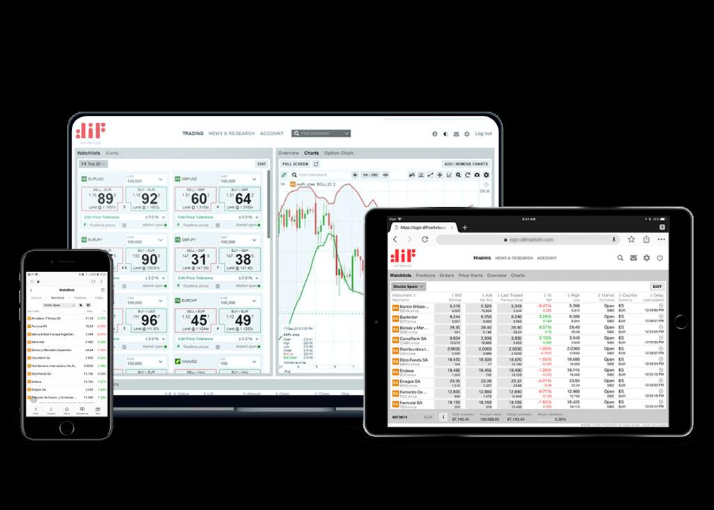DIF Broker Trading Platform