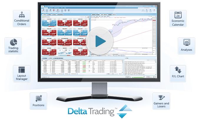 DeltaStock Review: Delta Trading Desktop