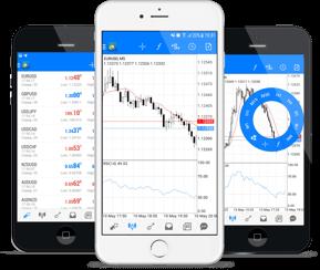 DeltaStock Review: MetaTrader 4 Mobile Apps