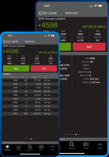 FXTRADING.com IRESS Mobile Platform
