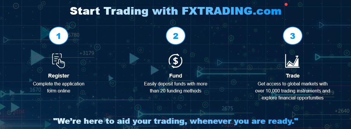 FXTRADING.com Sign-Up Process