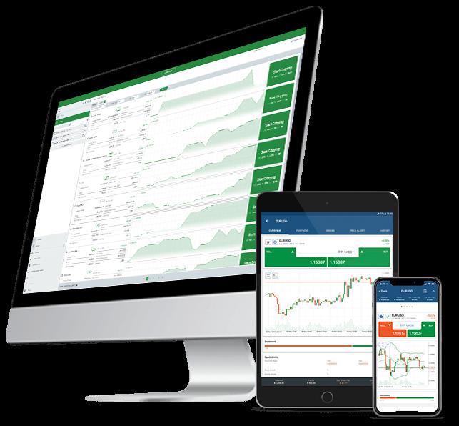 Fondex Review: Trading Platforms