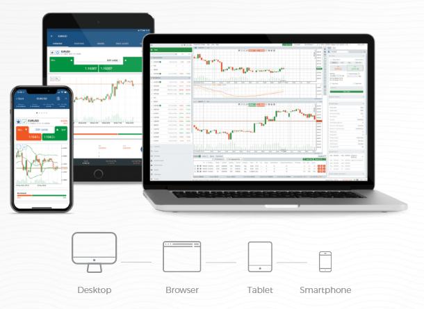 Fondex Review: cTrader Platforms