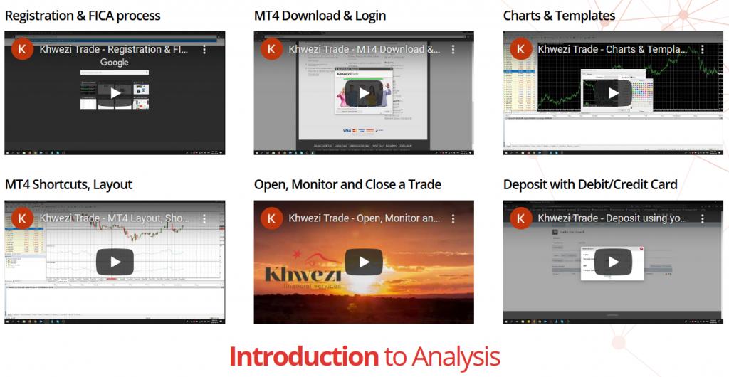 Khwezi Trade Review: Video Tutorials