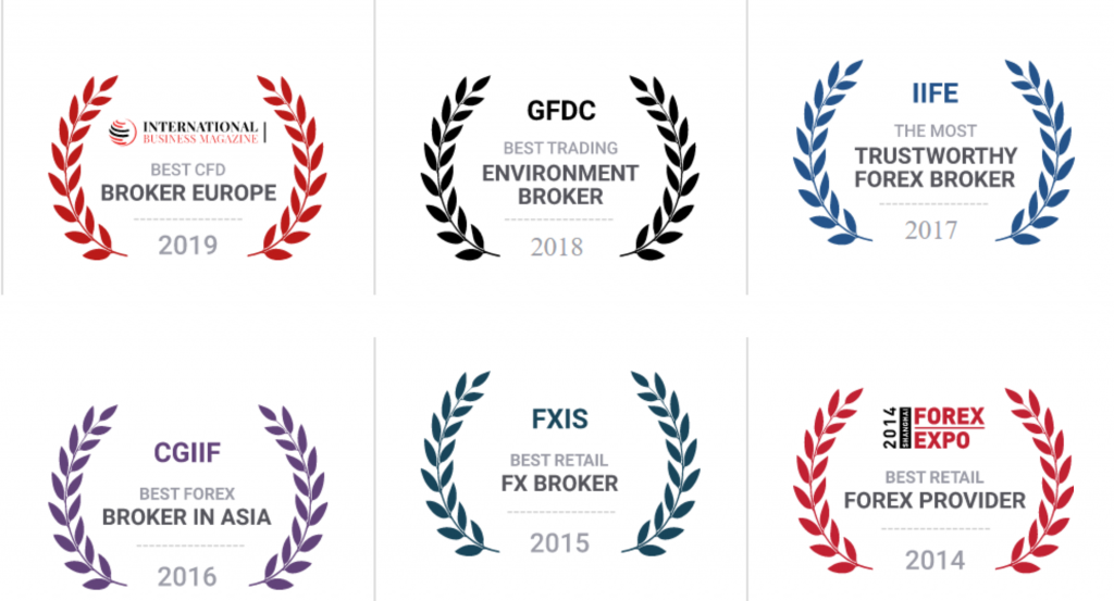 Land-FX Broker Awards
