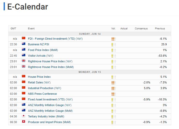 Land-FX Economic Calendar