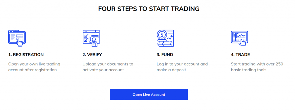 NSBroker Review: Account Opening Process