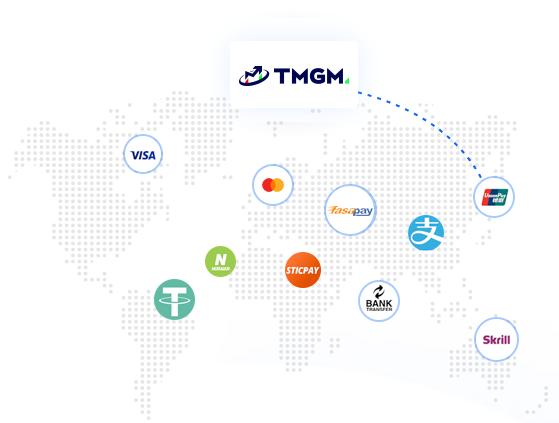 TMGM Funding Options