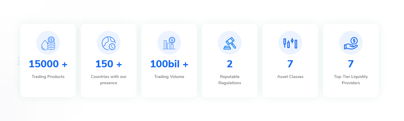 TMGM Overview