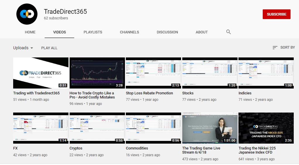 TradeDirect365 Trading Videos