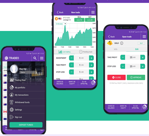 Tradeo Review: Mobile Trading App