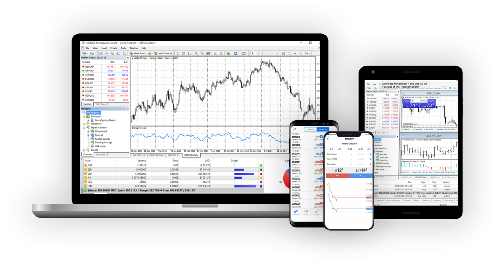 eXcentral Review: MT4 Trading Platform