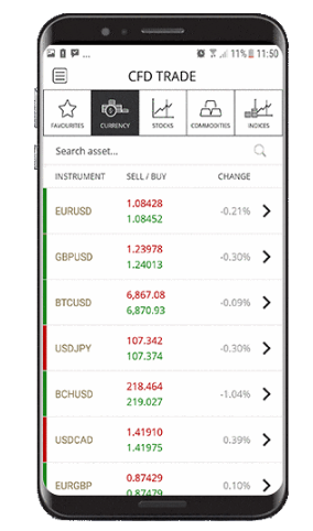 eXcentral Review: Mobile Trader
