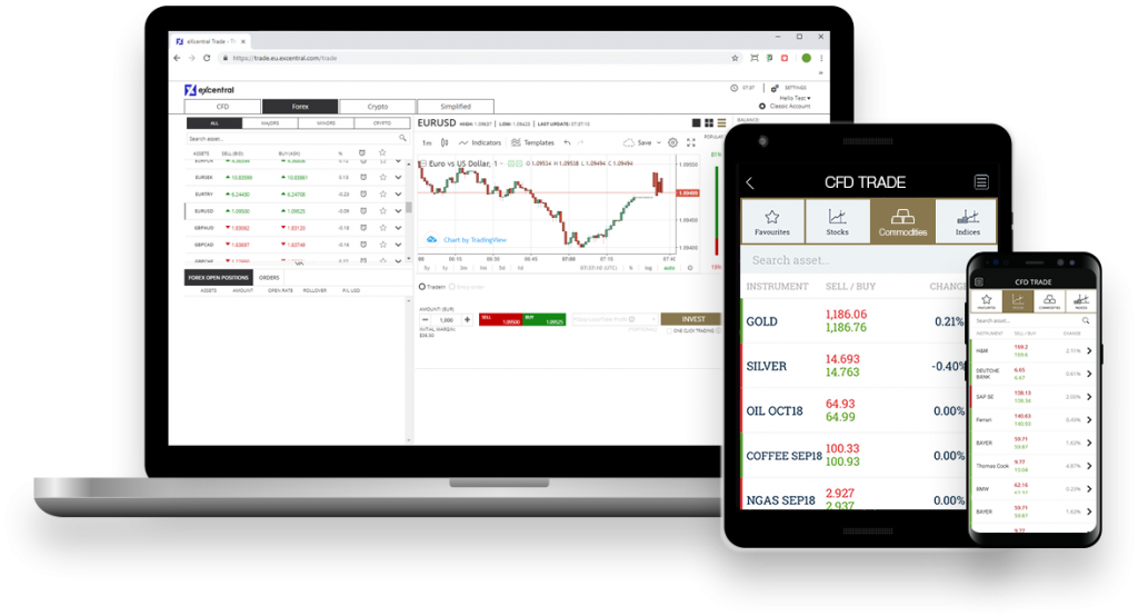 eXcentral Review: Web Trading Platform