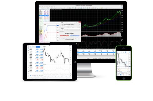Axim Trade Review: MT4 Platforms