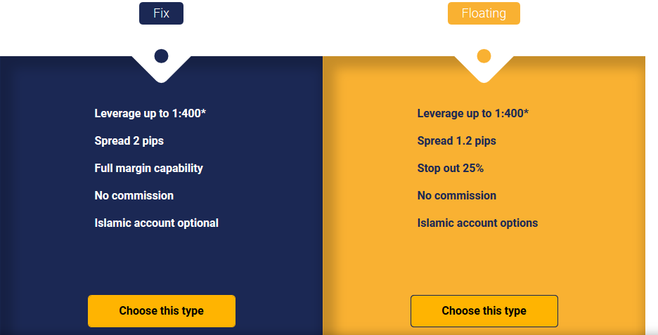 FXORO Review: Account Types