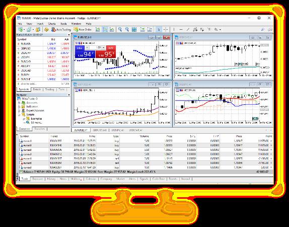 Gulf Brokers MT5 Platform