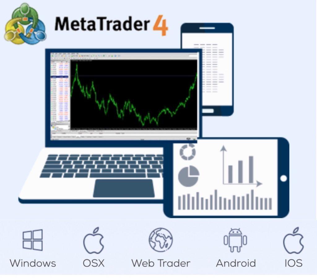 Hankotrade Review: MT4 Trading Platform