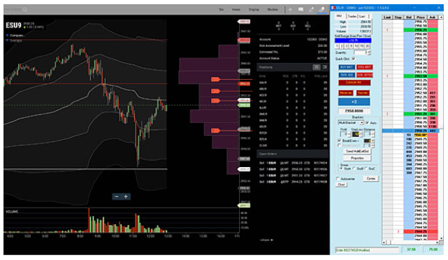 Infinity Futures Review: Trading Platform