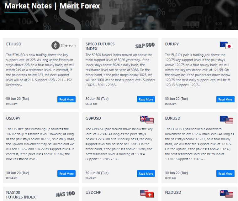 Merit Forex Review: Market Notes