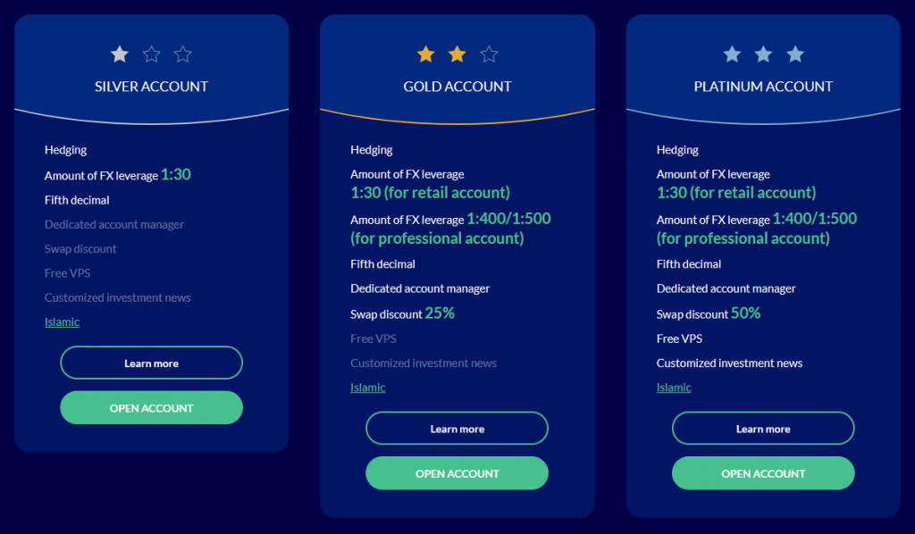 ROinvesting Review: Trading Account Types