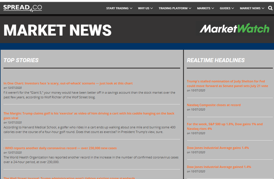 Spread Co Review: Market News