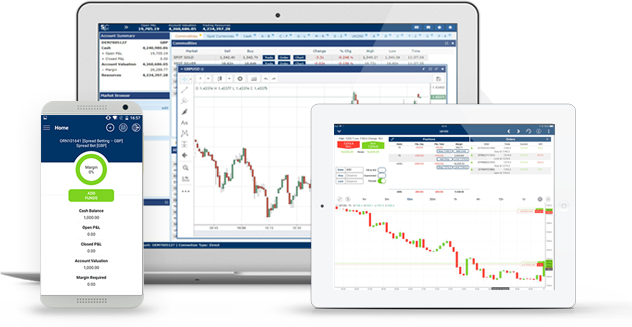 Spread Co Review: Trading Platforms