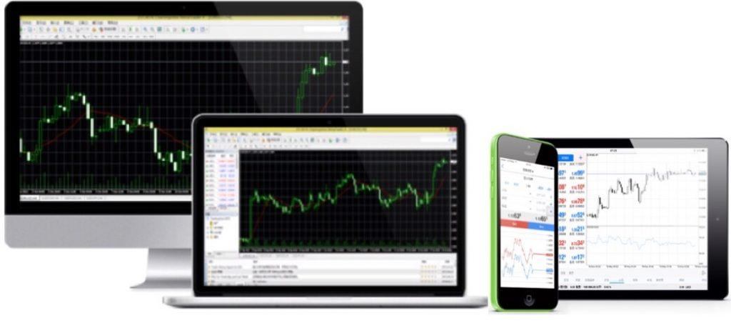 Charterprime Trading Platform