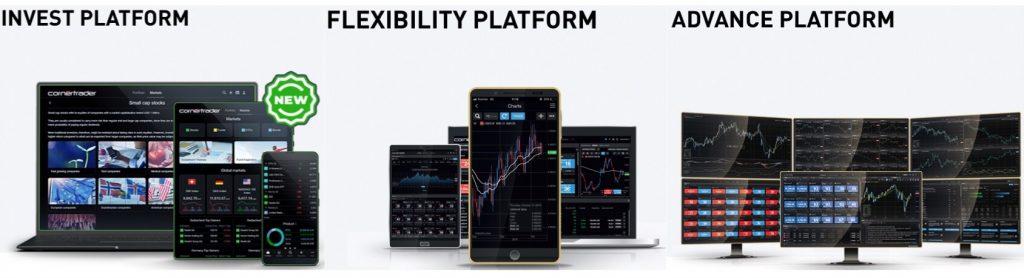 Cornertrader Trading Platform