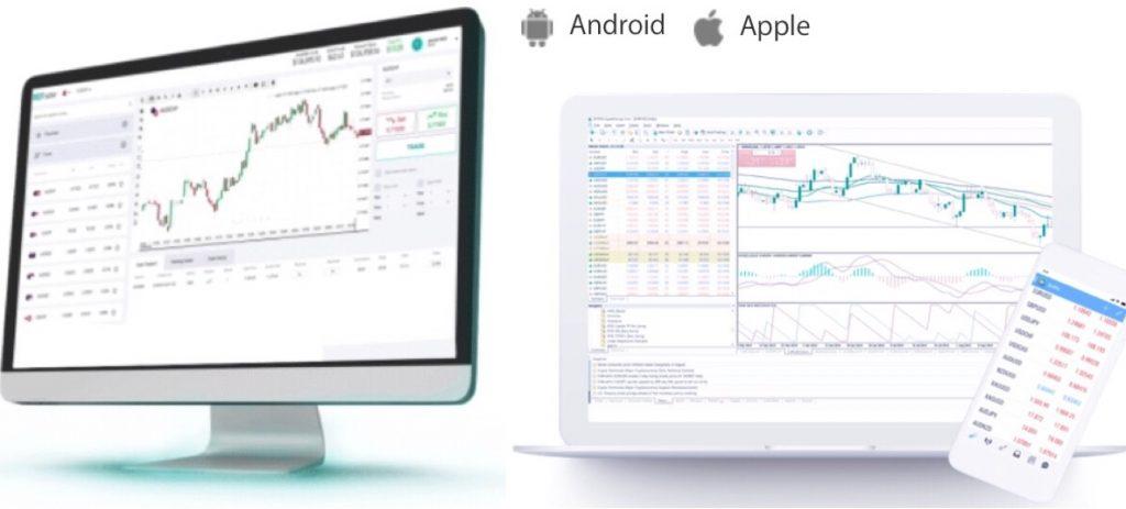 Equiti Trading Platform