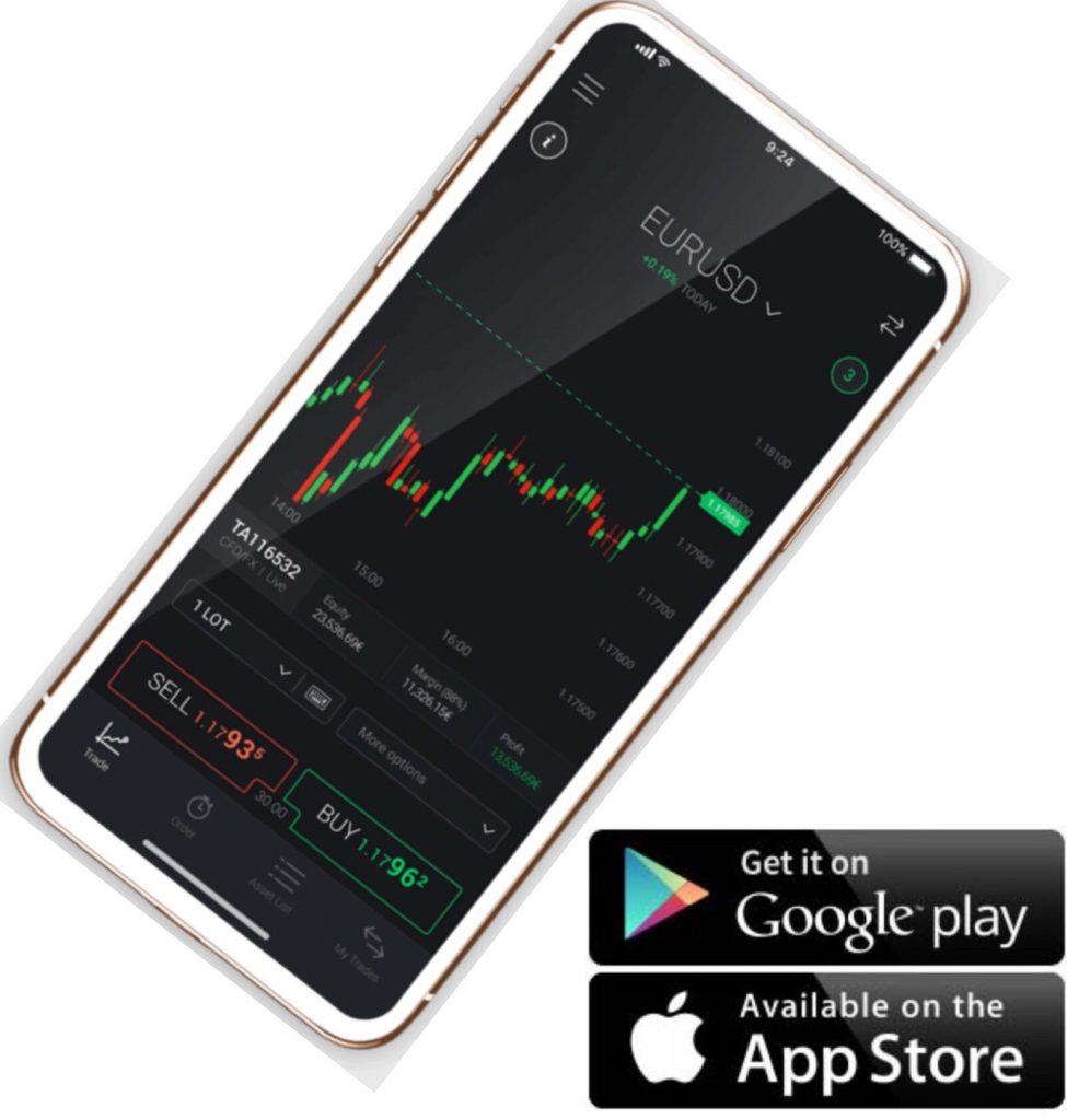 PatronFX Trading Platform