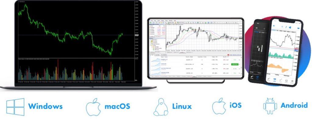 Squared Financial Trading Platform
