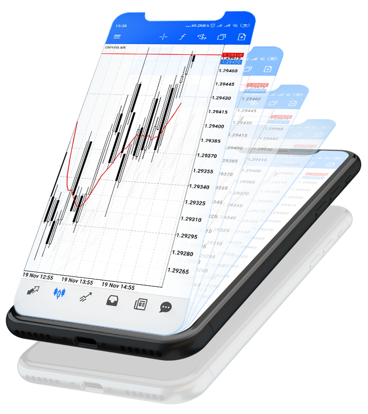 T1Markets Mobile Trading App