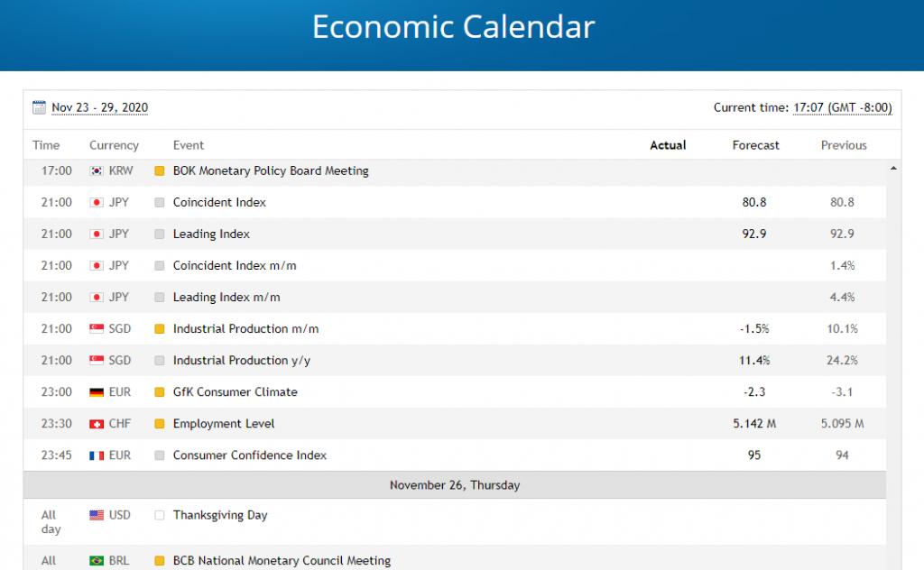 Amp Global Economic Calendar