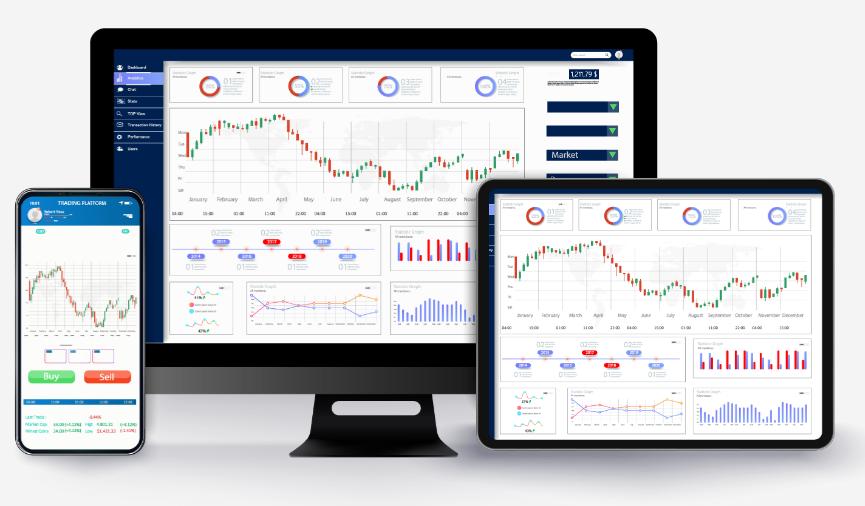 SmartFX Online Trading Platforms