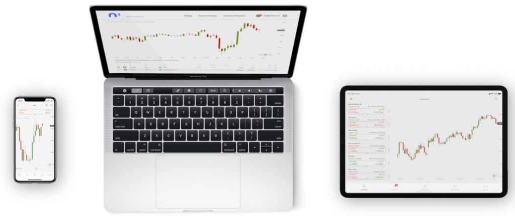 Nextmarkets Platforms