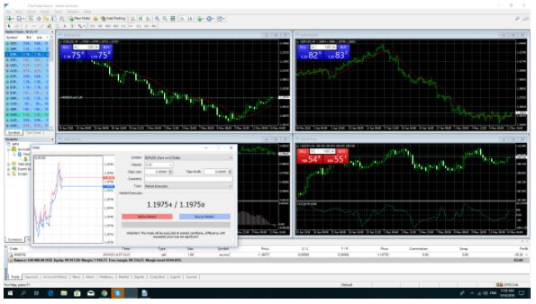 Finotrade Trading Platform