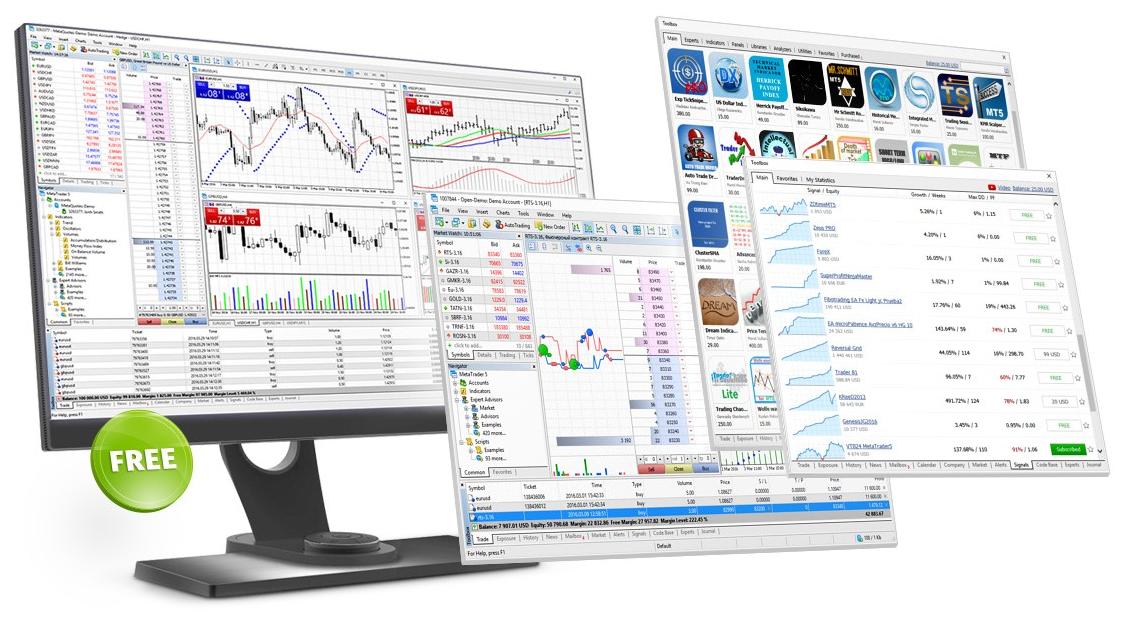 Invast Global Trading Platforms