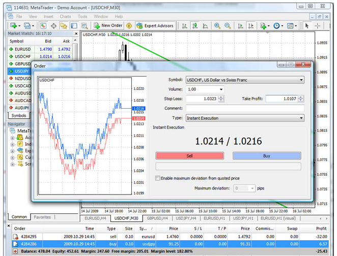 Trade Pro Futures MT4 Trading Platform