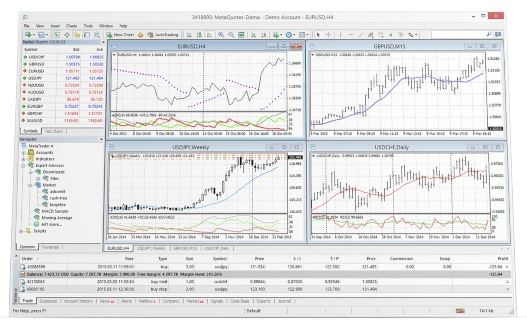 Sage FX Trading Platform