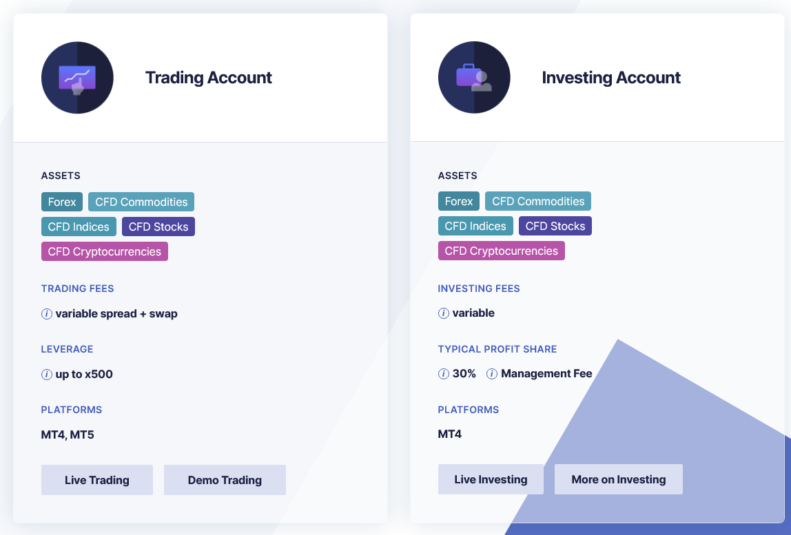 Milton Prime Trading Accounts