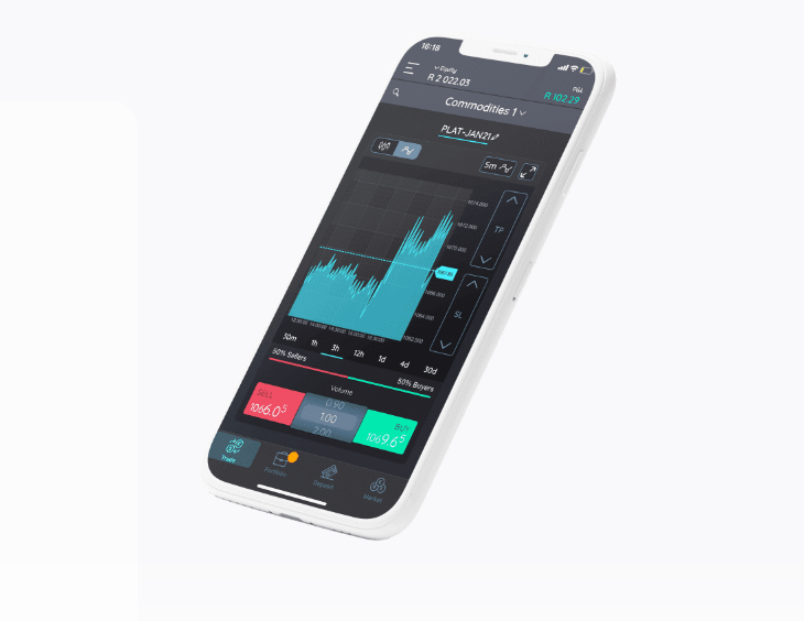 InvestBy Mobile Trading App