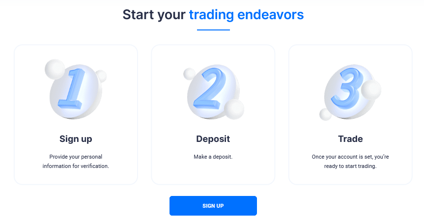Investby Sign-up Process