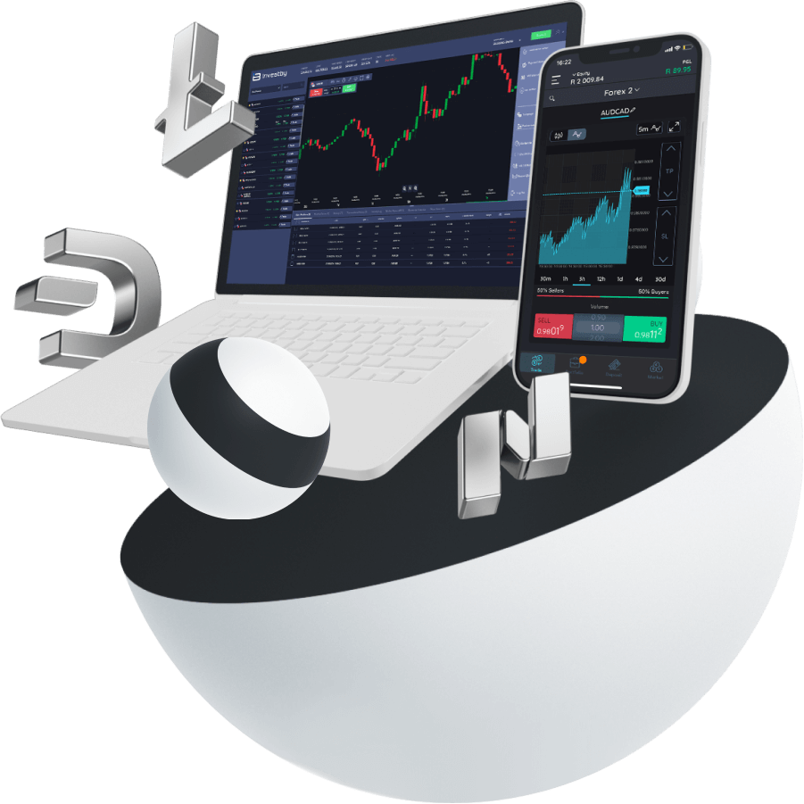 Investby Trading Platforms