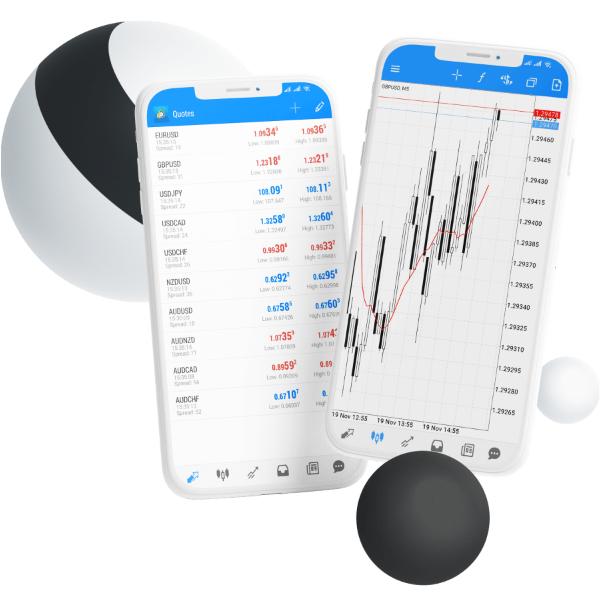 Investby MetaTrader 4 App