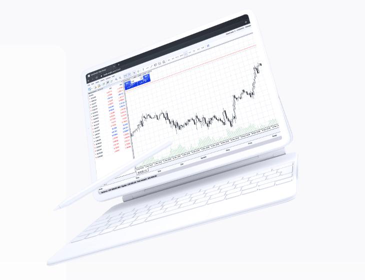 Investby MetaTrader 4 Platform